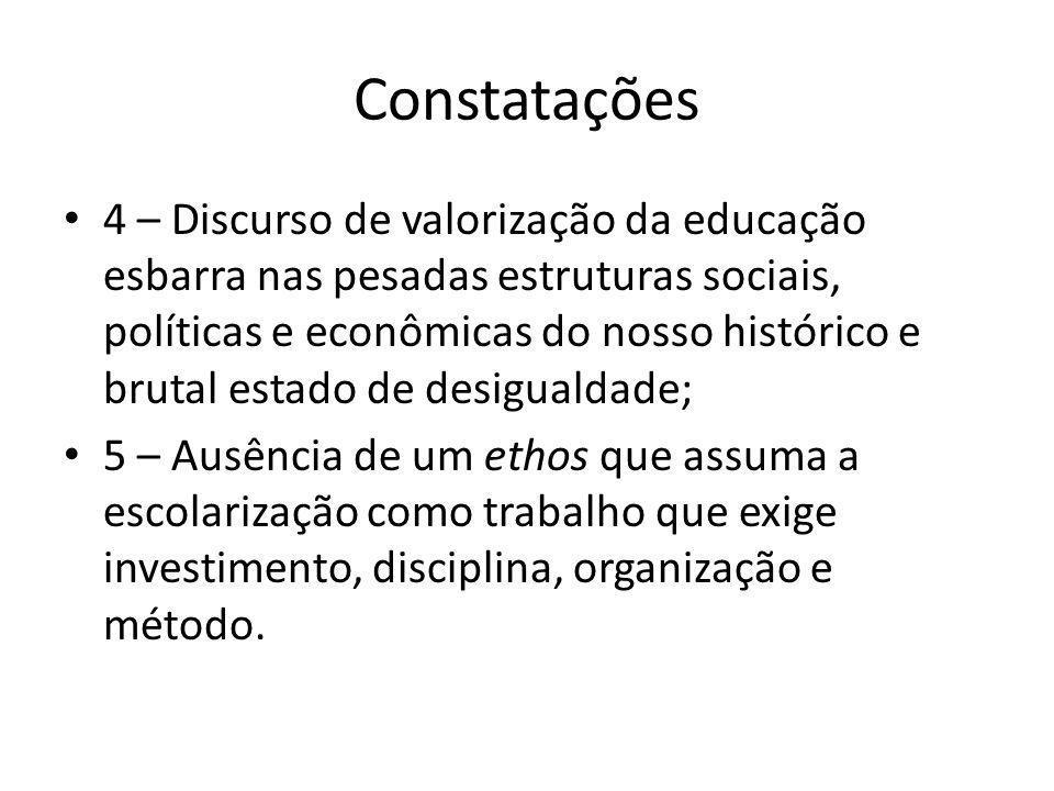 Constatações