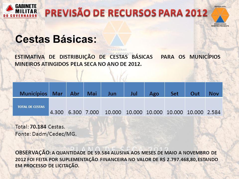 PREVISÃO DE RECURSOS PARA 2012