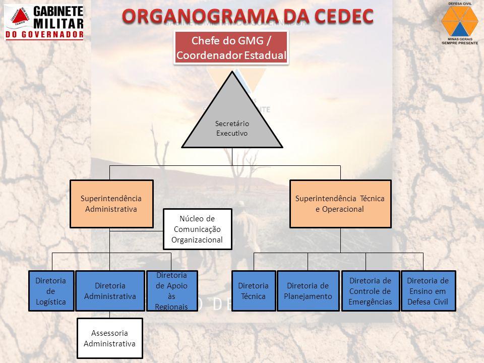 ORGANOGRAMA DA CEDEC Chefe do GMG / Coordenador Estadual