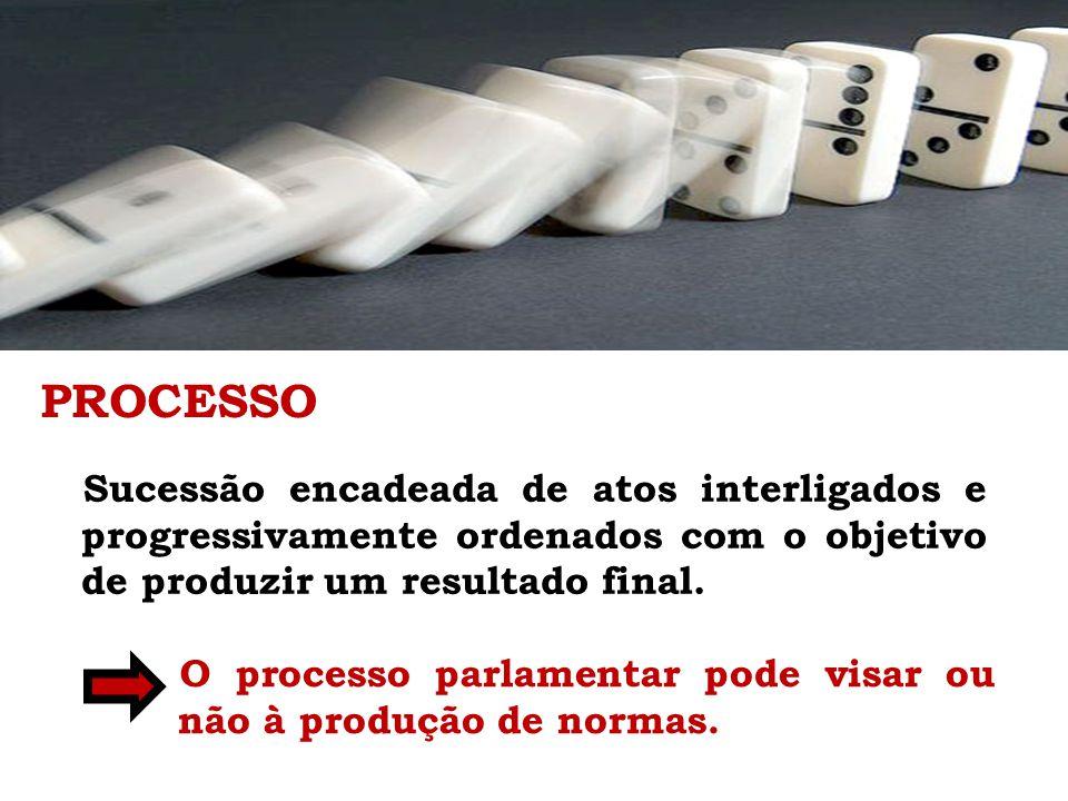 PROCESSO Sucessão encadeada de atos interligados e progressivamente ordenados com o objetivo de produzir um resultado final.