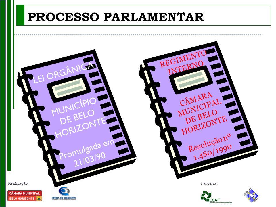 PROCESSO PARLAMENTAR LEI ORGÂNICA MUNICÍPIO DE BELO HORIZONTE