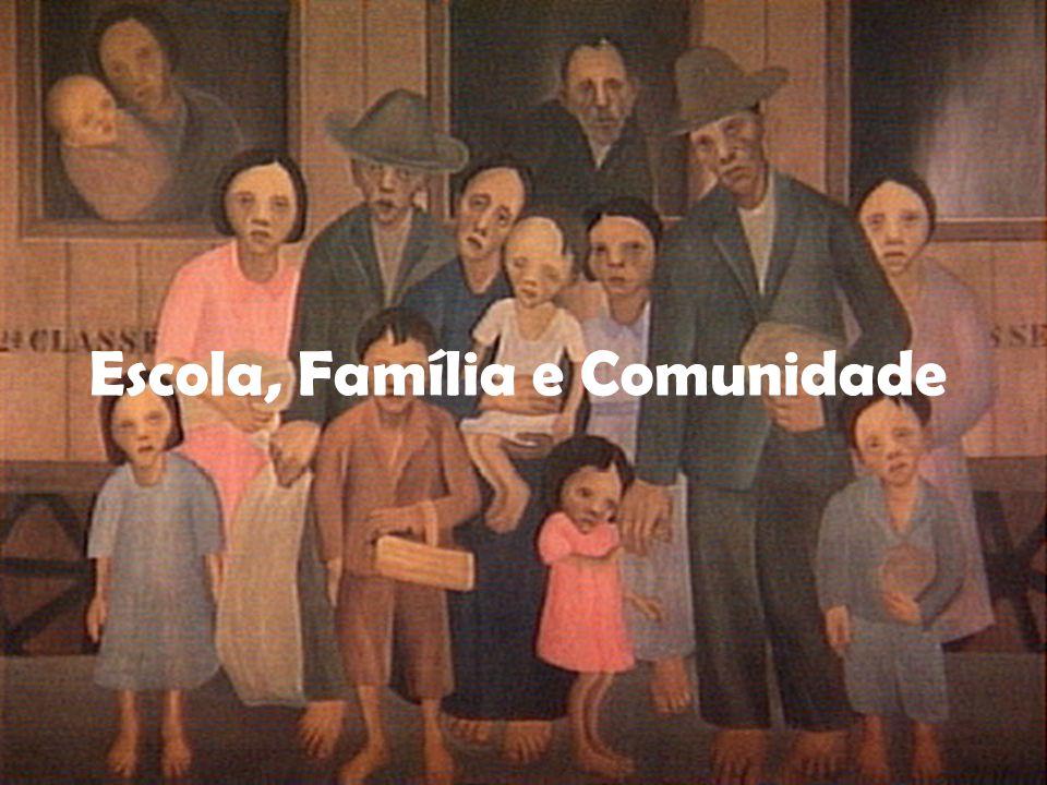 FAMÍLIA Escola, Família e Comunidade