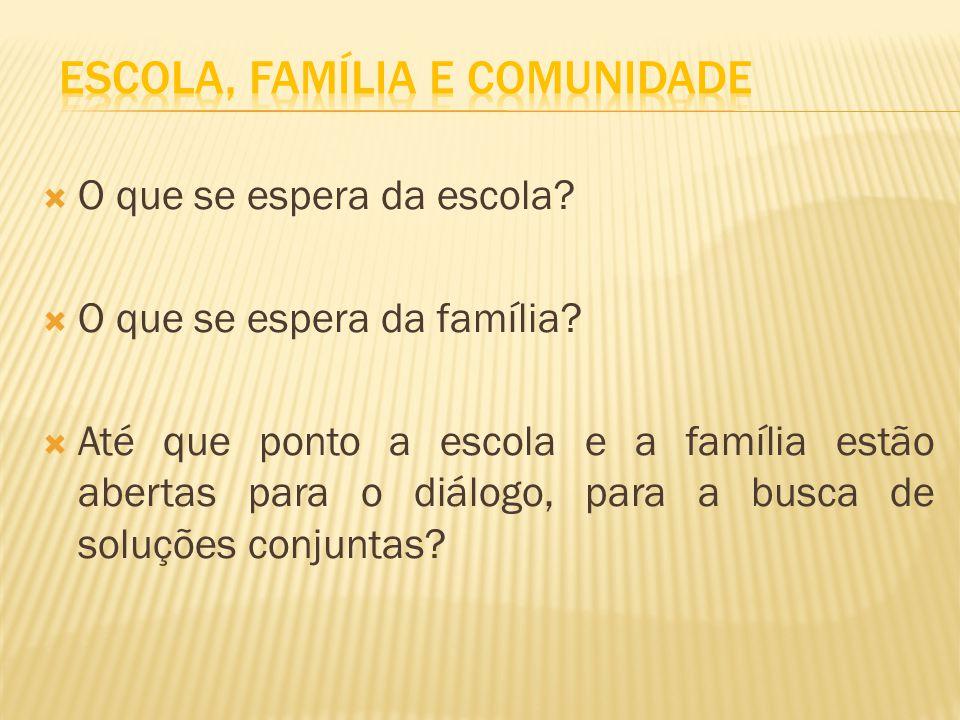 Escola, Família e Comunidade