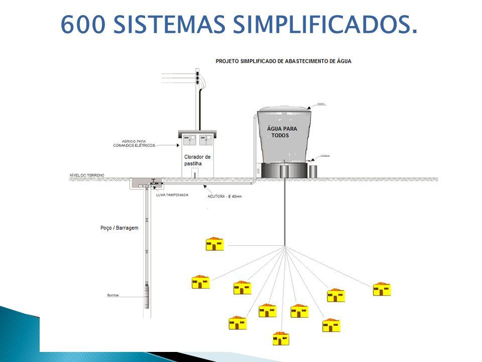 600 SISTEMAS SIMPLIFICADOS.
