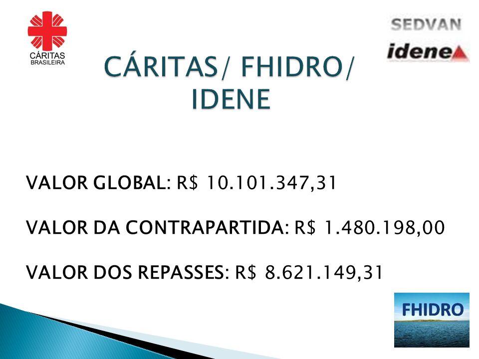 CÁRITAS/ FHIDRO/ IDENE