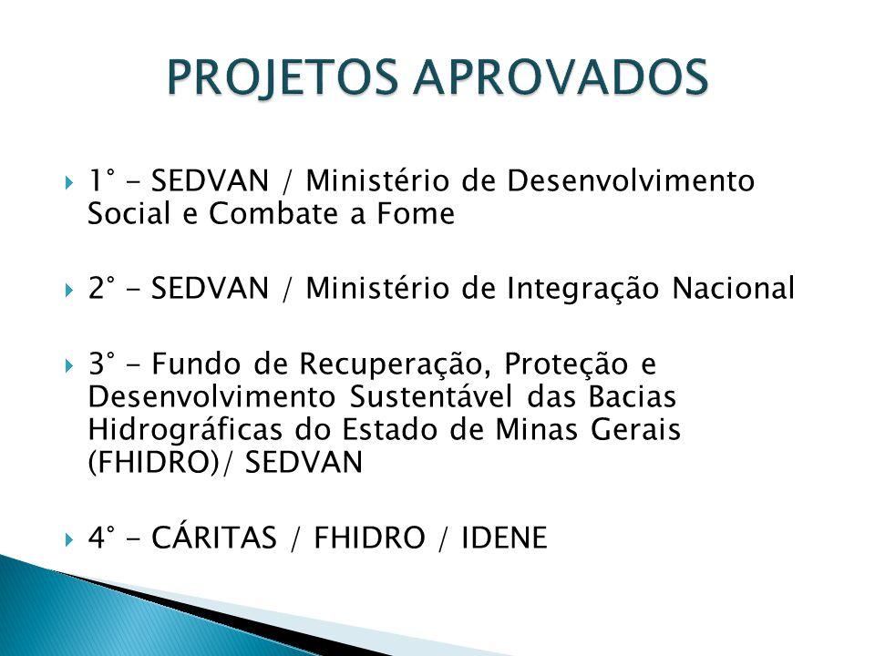 PROJETOS APROVADOS 1° - SEDVAN / Ministério de Desenvolvimento Social e Combate a Fome. 2° - SEDVAN / Ministério de Integração Nacional.