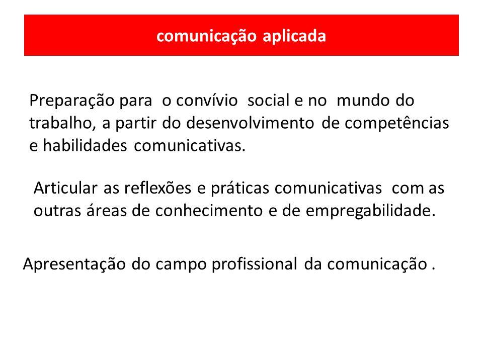 Apresentação do campo profissional da comunicação .