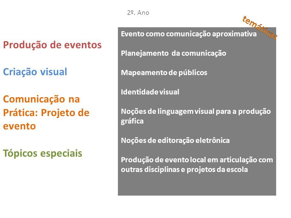 Comunicação na Prática: Projeto de evento