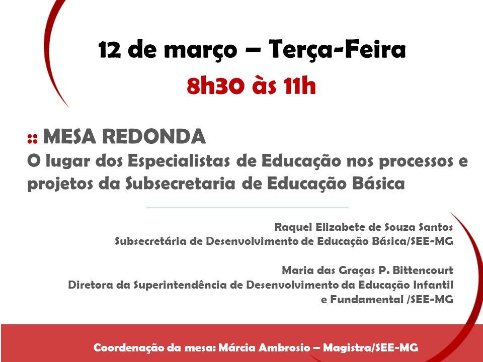 Coordenação da mesa: Márcia Ambrosio – Magistra/SEE-MG