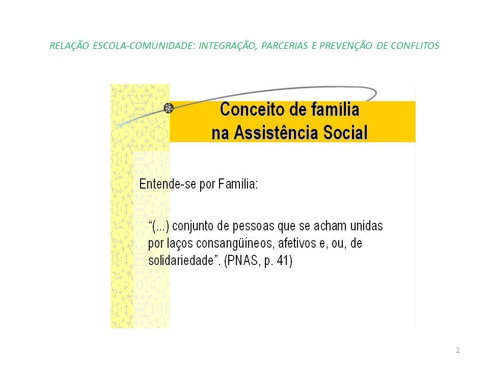 RELAÇÃO ESCOLA-COMUNIDADE: INTEGRAÇÃO, PARCERIAS E PREVENÇÃO DE CONFLITOS