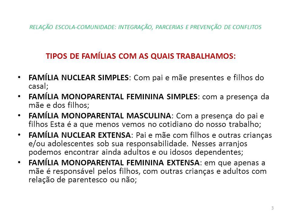 TIPOS DE FAMÍLIAS COM AS QUAIS TRABALHAMOS: