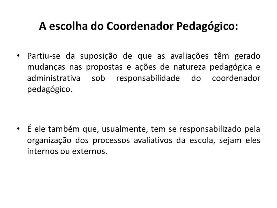 A escolha do Coordenador Pedagógico: