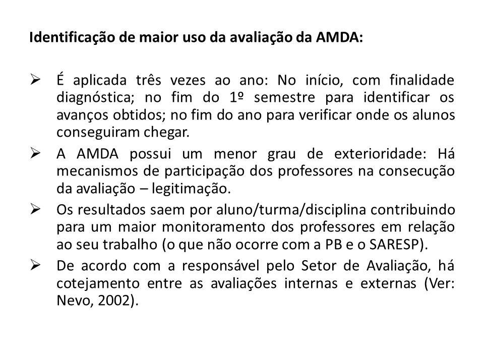 Identificação de maior uso da avaliação da AMDA: