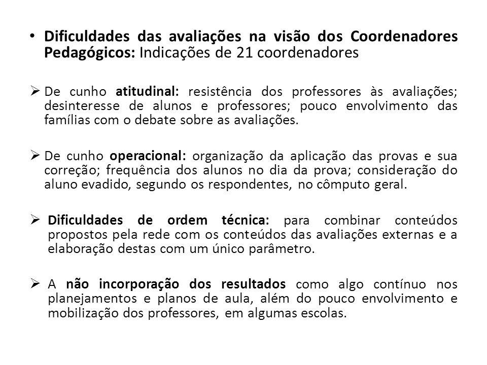 Dificuldades das avaliações na visão dos Coordenadores Pedagógicos: Indicações de 21 coordenadores