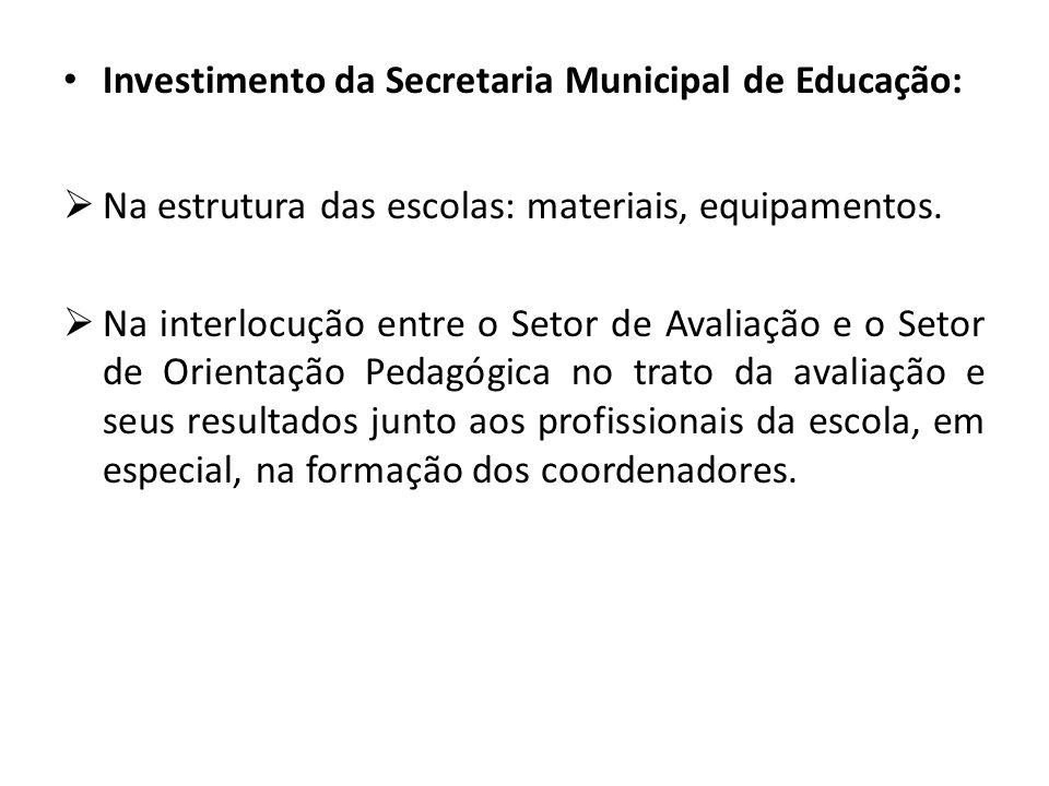 Investimento da Secretaria Municipal de Educação: