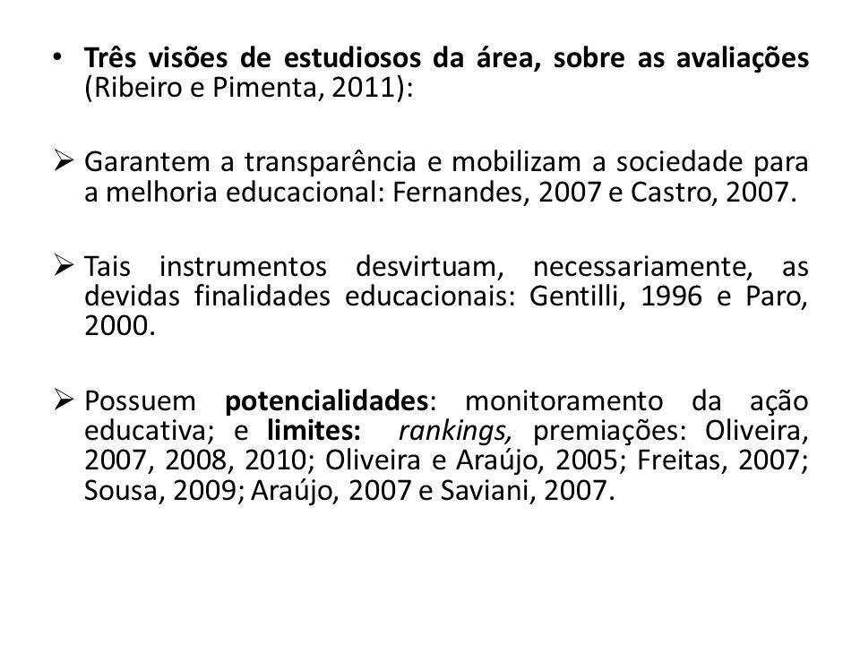Três visões de estudiosos da área, sobre as avaliações (Ribeiro e Pimenta, 2011):