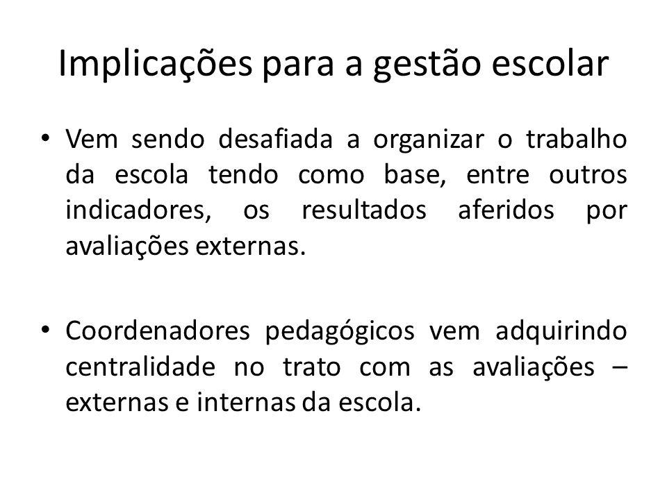 Implicações para a gestão escolar