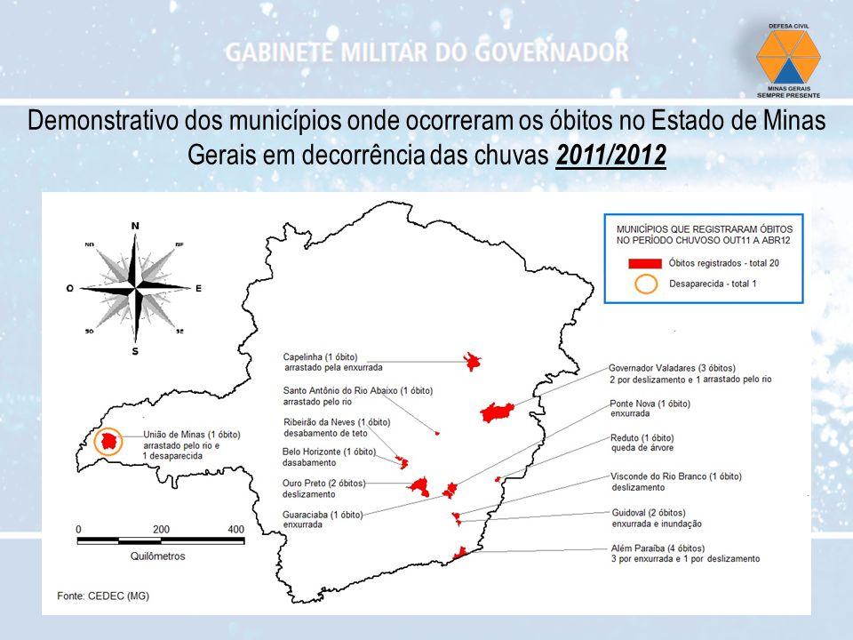 Demonstrativo dos municípios onde ocorreram os óbitos no Estado de Minas Gerais em decorrência das chuvas 2011/2012