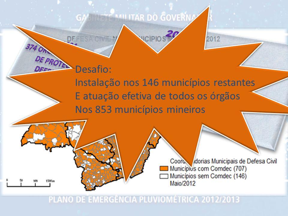 2012 707 órgãos Municipais de proteção e defesa civil instalados