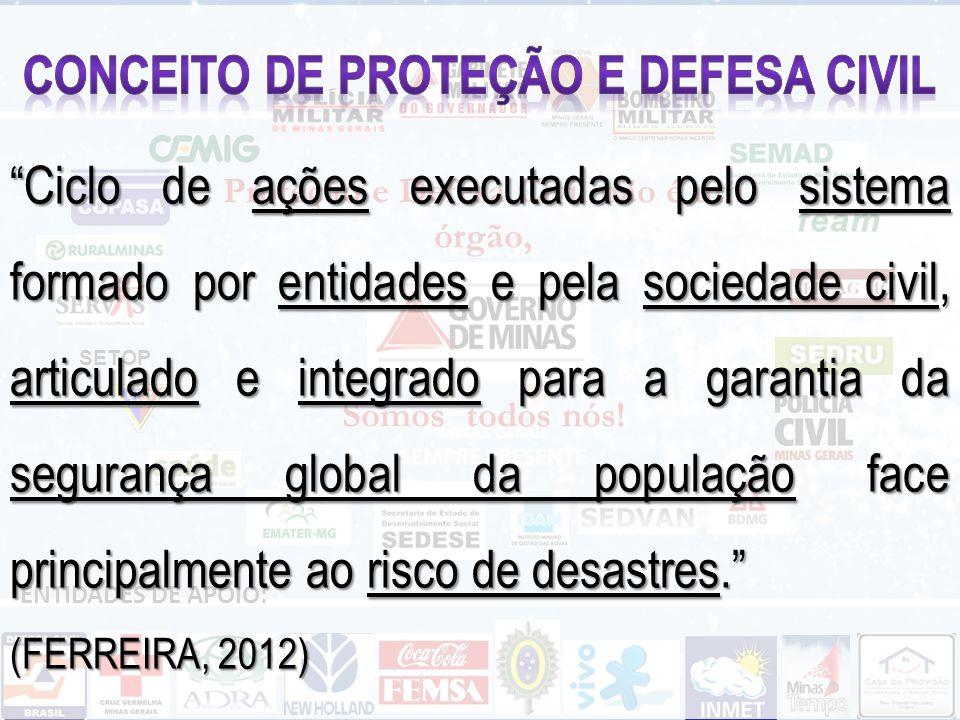 Conceito de PROTEÇÃO E defesa civil