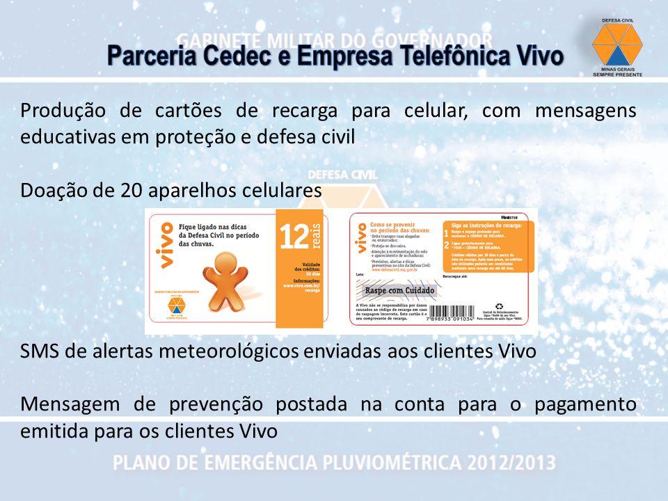 Parceria Cedec e Empresa Telefônica Vivo