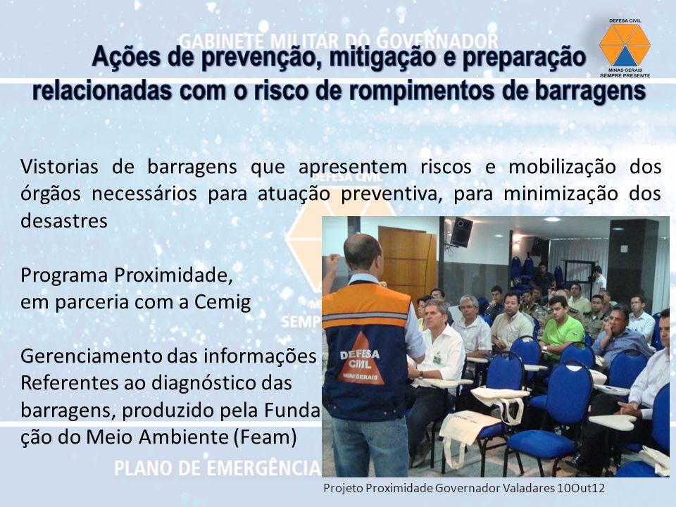 Ações de prevenção, mitigação e preparação relacionadas com o risco de rompimentos de barragens