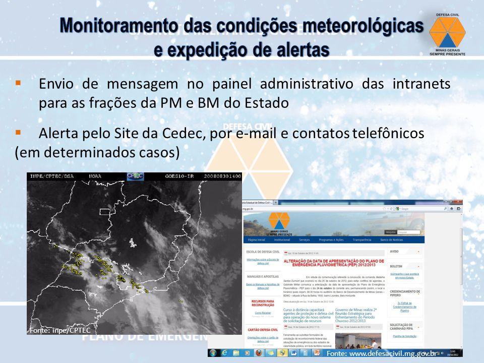 Monitoramento das condições meteorológicas