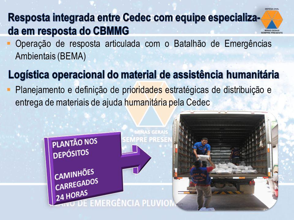 Resposta integrada entre Cedec com equipe especializa-