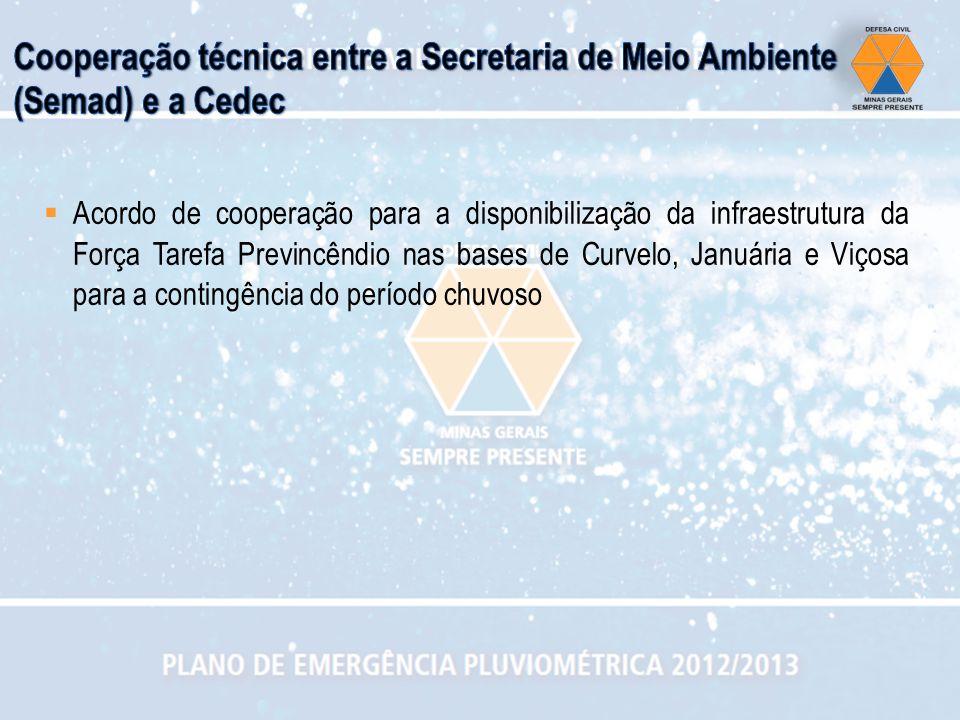 Cooperação técnica entre a Secretaria de Meio Ambiente (Semad) e a Cedec