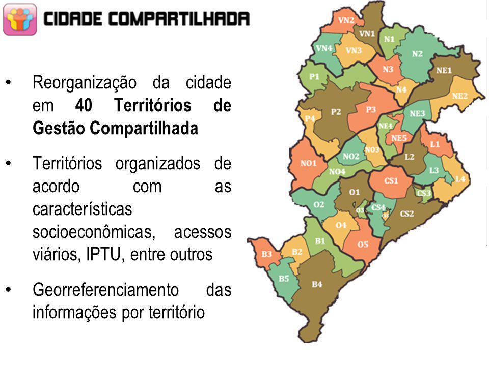 Reorganização da cidade em 40 Territórios de Gestão Compartilhada