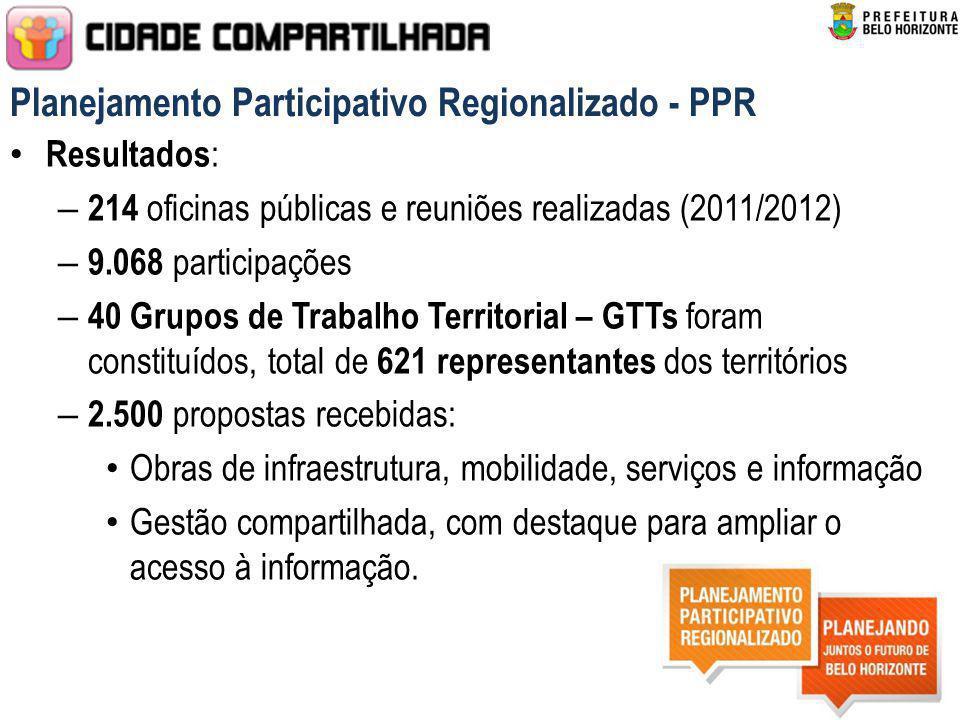 Planejamento Participativo Regionalizado - PPR