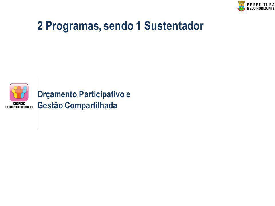 2 Programas, sendo 1 Sustentador