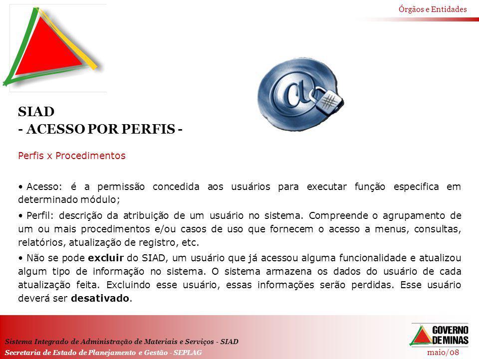 SIAD - ACESSO POR PERFIS - Perfis x Procedimentos