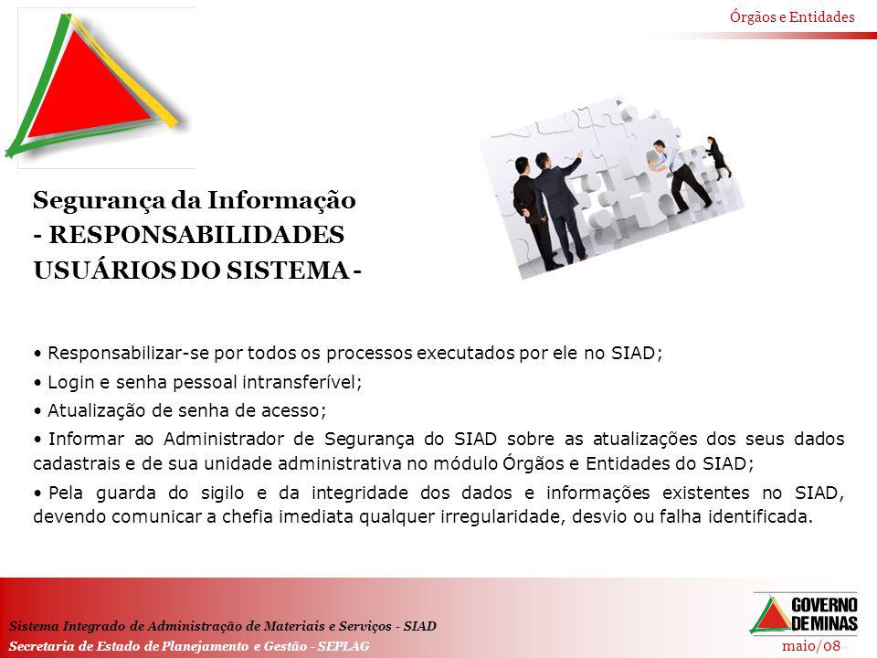 Segurança da Informação - RESPONSABILIDADES USUÁRIOS DO SISTEMA -