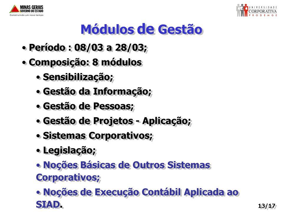 Módulos de Gestão Período : 08/03 a 28/03; Composição: 8 módulos