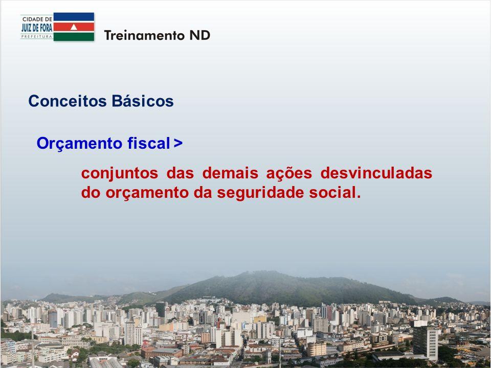 Conceitos Básicos Orçamento fiscal > conjuntos das demais ações desvinculadas do orçamento da seguridade social.