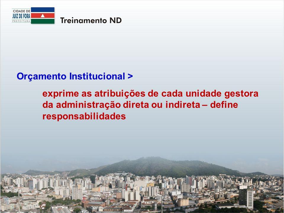 Orçamento Institucional >