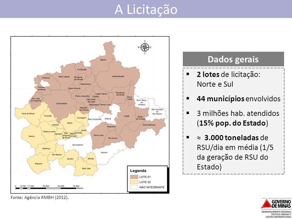 A Licitação Dados gerais 2 lotes de licitação: Norte e Sul