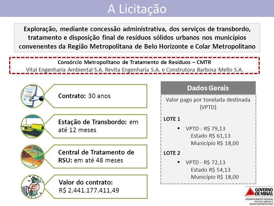 Consórcio Metropolitano de Tratamento de Resíduos – CMTR