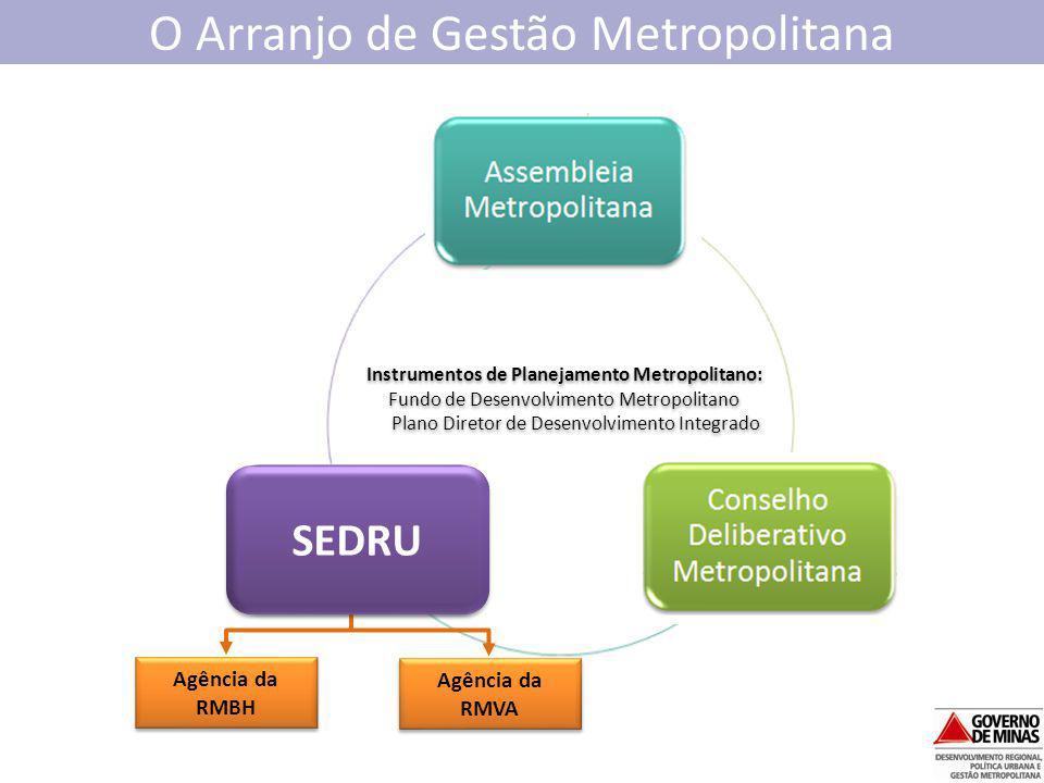 O Arranjo de Gestão Metropolitana