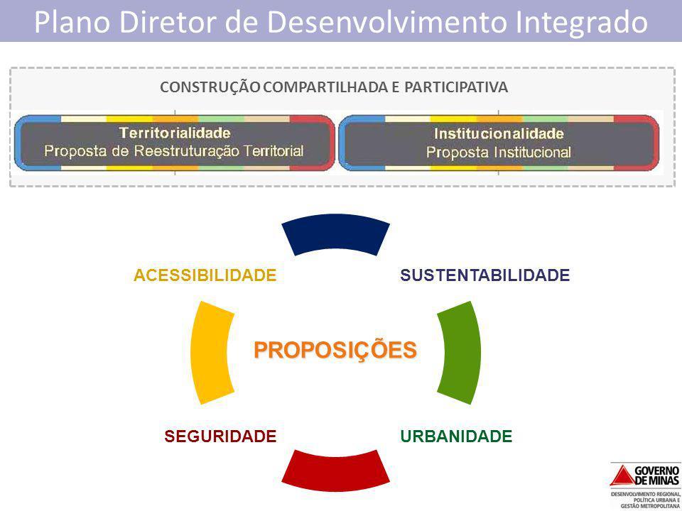 Plano Diretor de Desenvolvimento Integrado