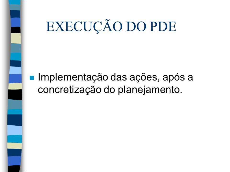 EXECUÇÃO DO PDE Implementação das ações, após a concretização do planejamento.