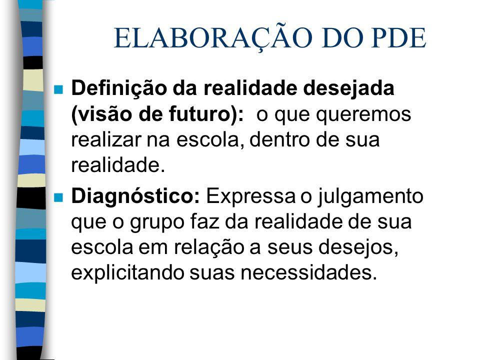 ELABORAÇÃO DO PDE Definição da realidade desejada (visão de futuro): o que queremos realizar na escola, dentro de sua realidade.