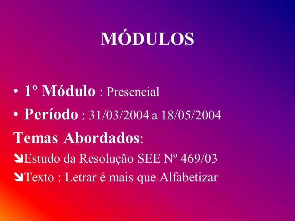 MÓDULOS 1º Módulo : Presencial Período : 31/03/2004 a 18/05/2004