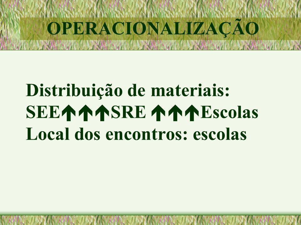 OPERACIONALIZAÇÃO Distribuição de materiais: SEESRE Escolas Local dos encontros: escolas