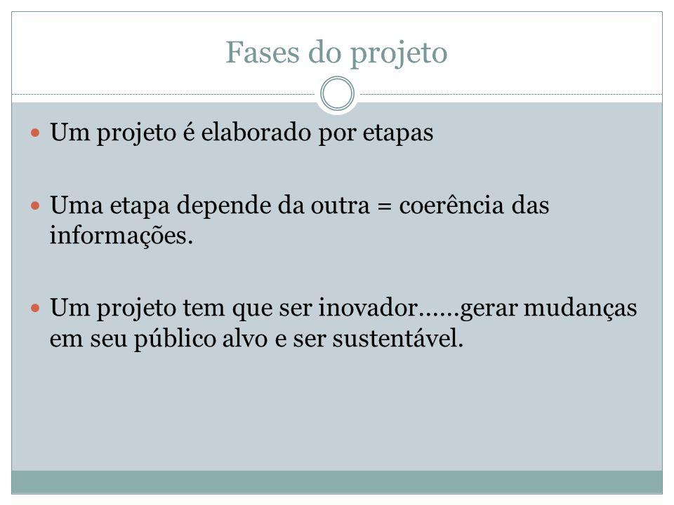 Fases do projeto Um projeto é elaborado por etapas