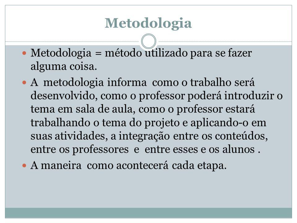 Metodologia Metodologia = método utilizado para se fazer alguma coisa.
