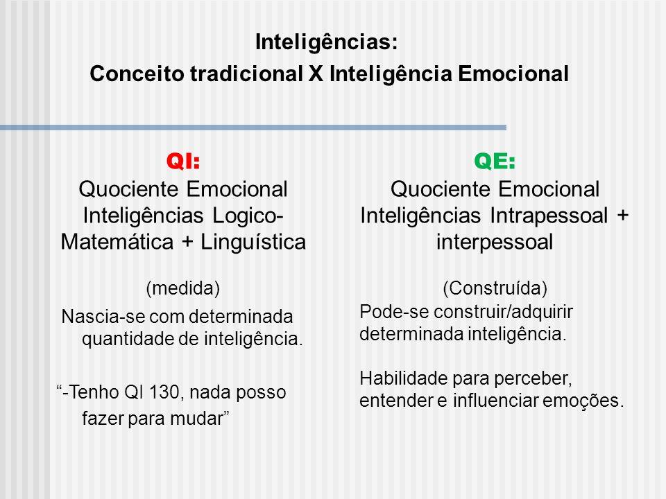 Inteligências: Conceito tradicional X Inteligência Emocional