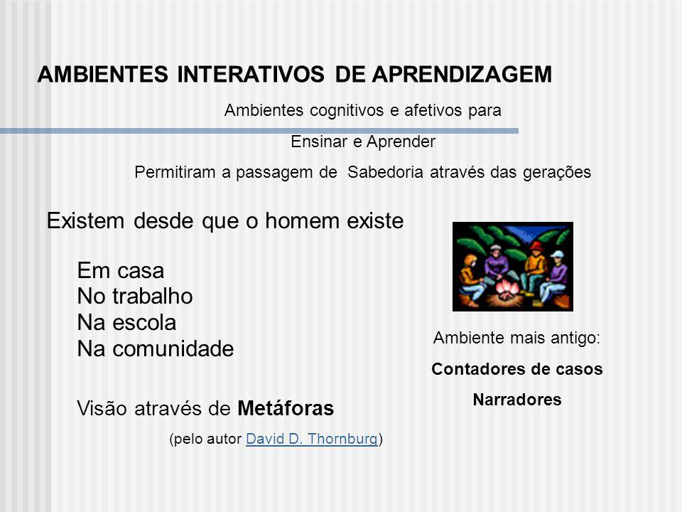 AMBIENTES INTERATIVOS DE APRENDIZAGEM