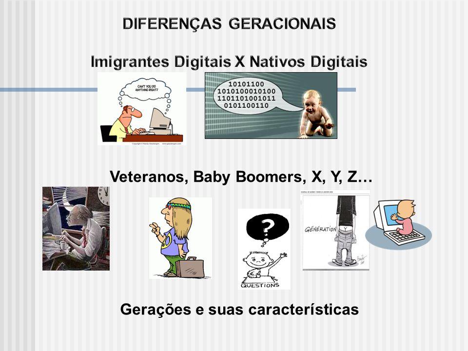 DIFERENÇAS GERACIONAIS Imigrantes Digitais X Nativos Digitais